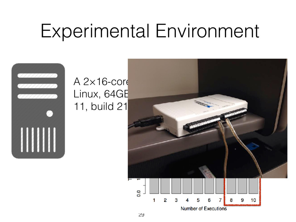 29 Experimental Environment A 2×16-core AMD CPU...