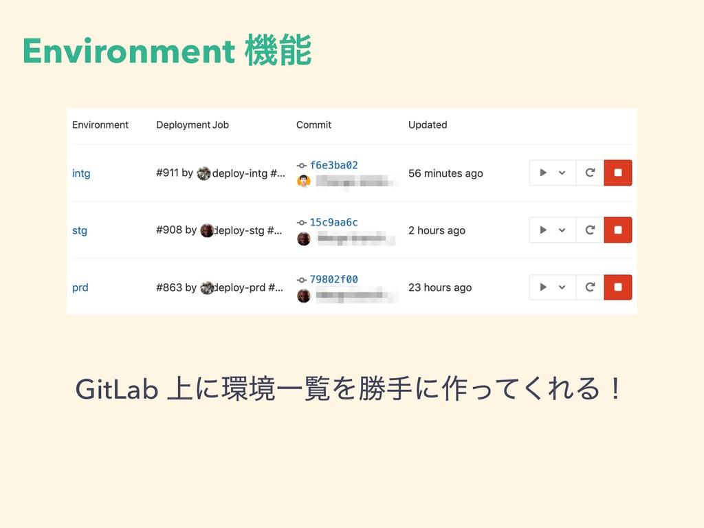 Environment ػ GitLab ্ʹڥҰཡΛউखʹ࡞ͬͯ͘ΕΔʂ