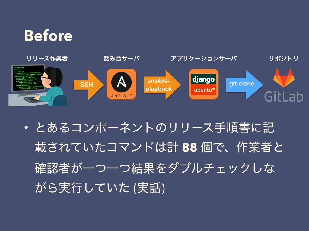 Before ౿Έαʔό ΞϓϦέʔγϣϯαʔό • ͱ͋ΔίϯϙʔωϯτͷϦϦʔεखॱॻʹ...
