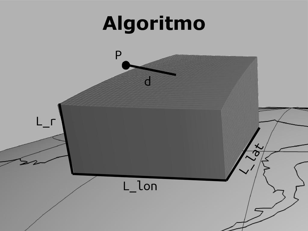 P d L_lon L_lat L_r Algoritmo