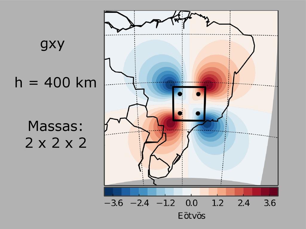 h = 400 km Massas: 2 x 2 x 2 gxy