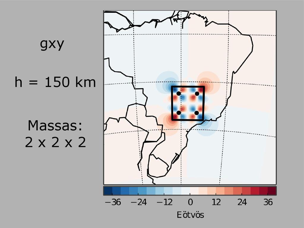 h = 150 km Massas: 2 x 2 x 2 gxy