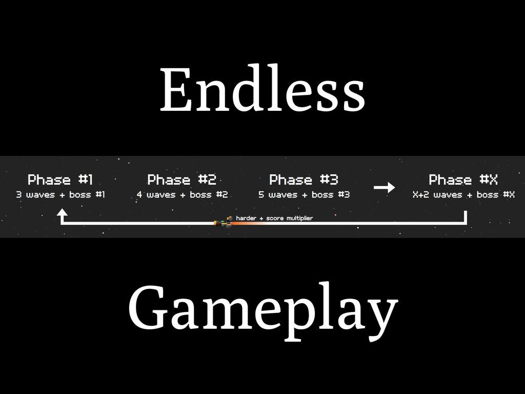 Endless Gameplay