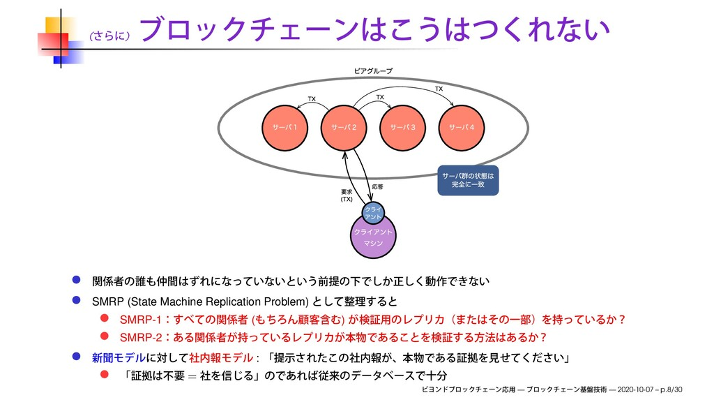 ( ) SMRP (State Machine Replication Problem) SM...
