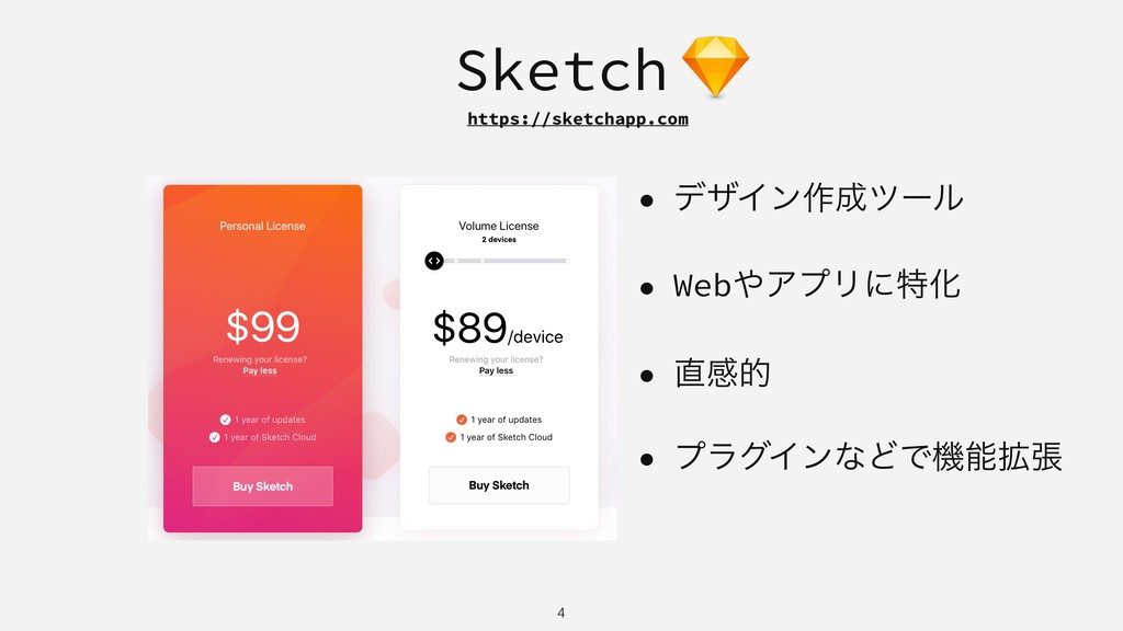 Sketch !4 https://sketchapp.com • σβΠϯ࡞੒πʔϧ • W...