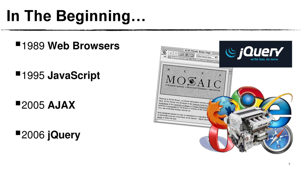 In The Beginning… 1989 Web Browsers 1995 Java...
