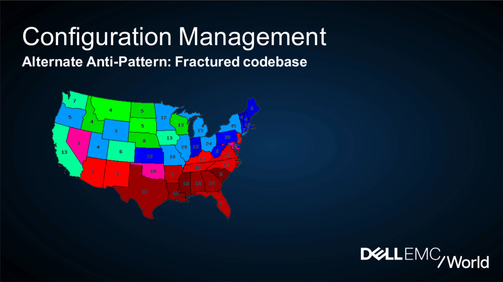 Configuration Management Alternate Anti-Pattern...