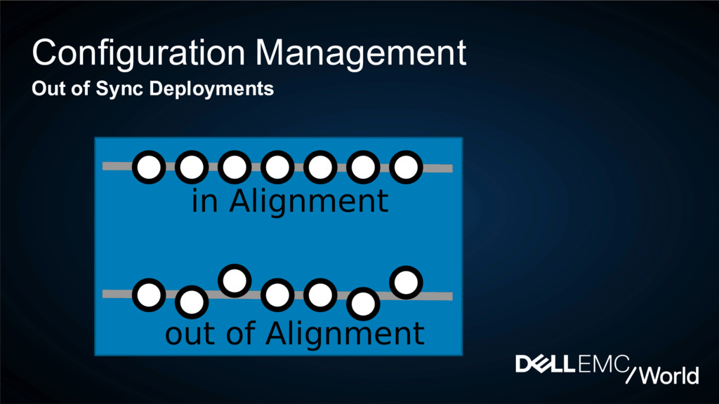 Configuration Management Out of Sync Deployments