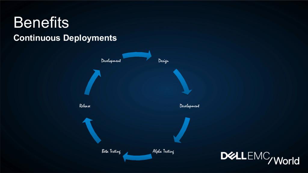 Benefits Continuous Deployments Design Developm...