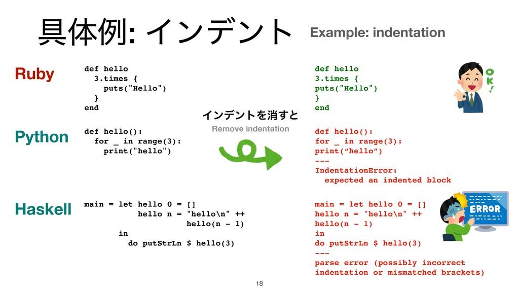 ۩ମྫ: Πϯσϯτ !18 Ruby Python Haskell def hello 3....