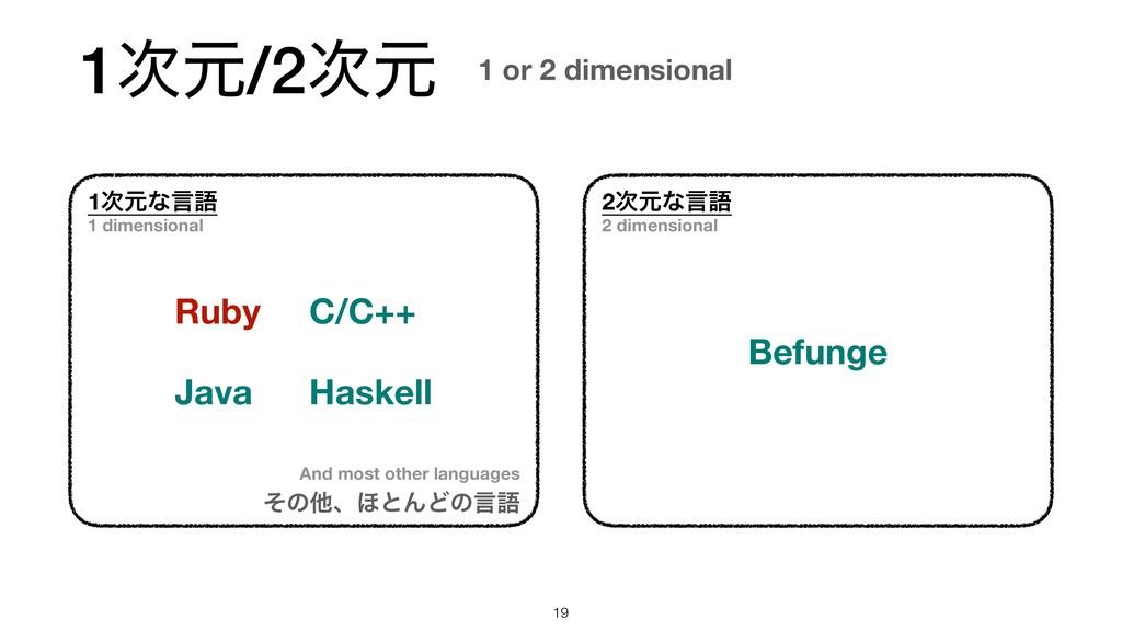 1ݩ/2ݩ !19 1ݩͳݴޠ 2ݩͳݴޠ Befunge Ruby Haskell ...