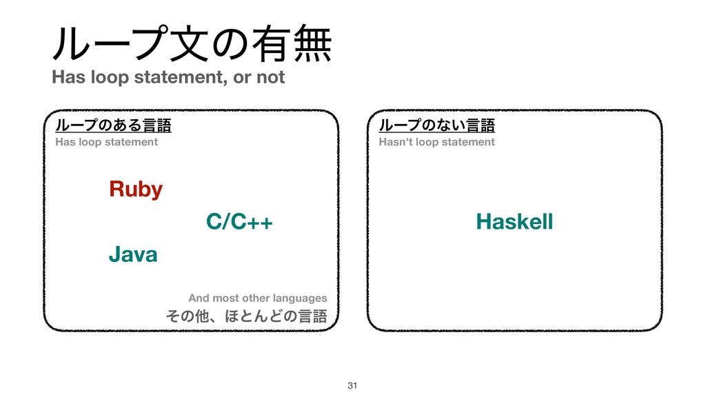 ϧʔϓจͷ༗ແ !31 ϧʔϓͷ͋Δݴޠ ϧʔϓͷͳ͍ݴޠ Ruby Haskell C/C+...