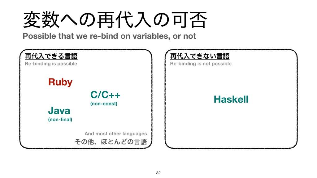 มͷ࠶ೖͷՄ൱ !32 ࠶ೖͰ͖Δݴޠ ࠶ೖͰ͖ͳ͍ݴޠ Haskell Ruby ...