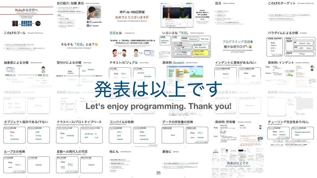 !35 ൃදҎ্Ͱ͢ Let's enjoy programming. Thank you!