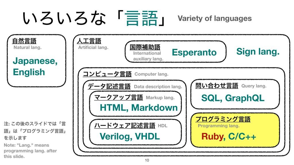 ͍Ζ͍Ζͳʮݴޠʯ !10 ࣗવݴޠ Japanese, English ਓݴޠ ࠃࡍิॿޠ...