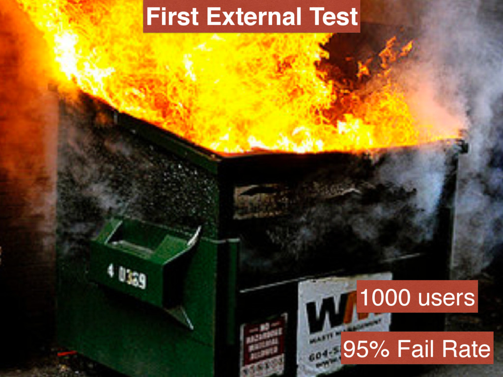 First External Test 95% Fail Rate 1000 users