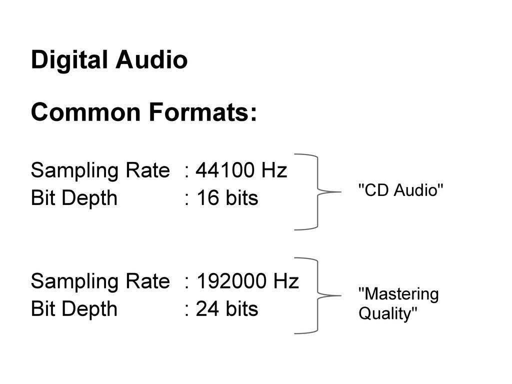 Digital Audio Common Formats: Sampling Rate : 4...