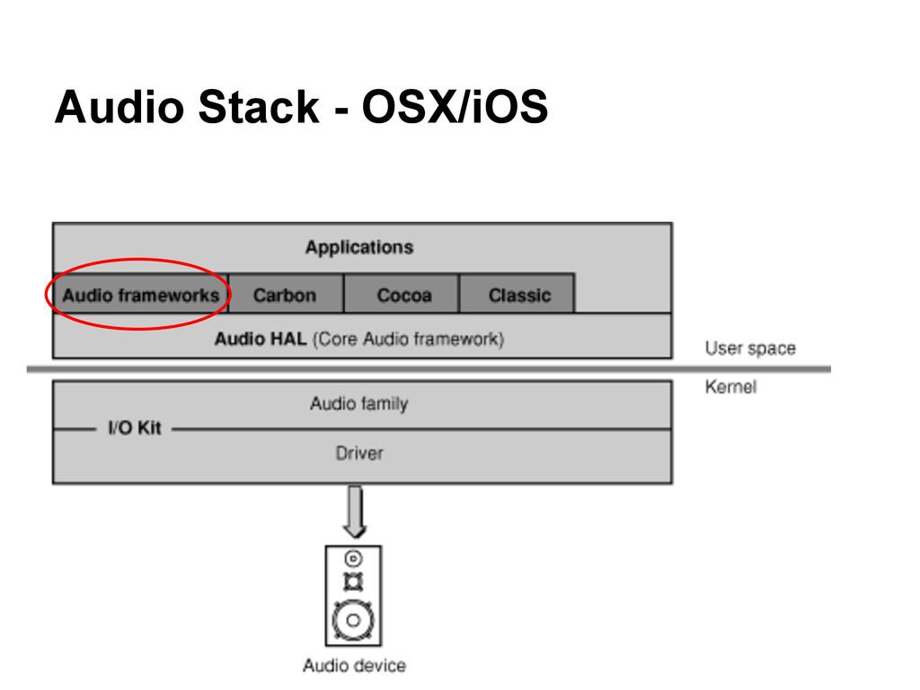 Audio Stack - OSX/iOS