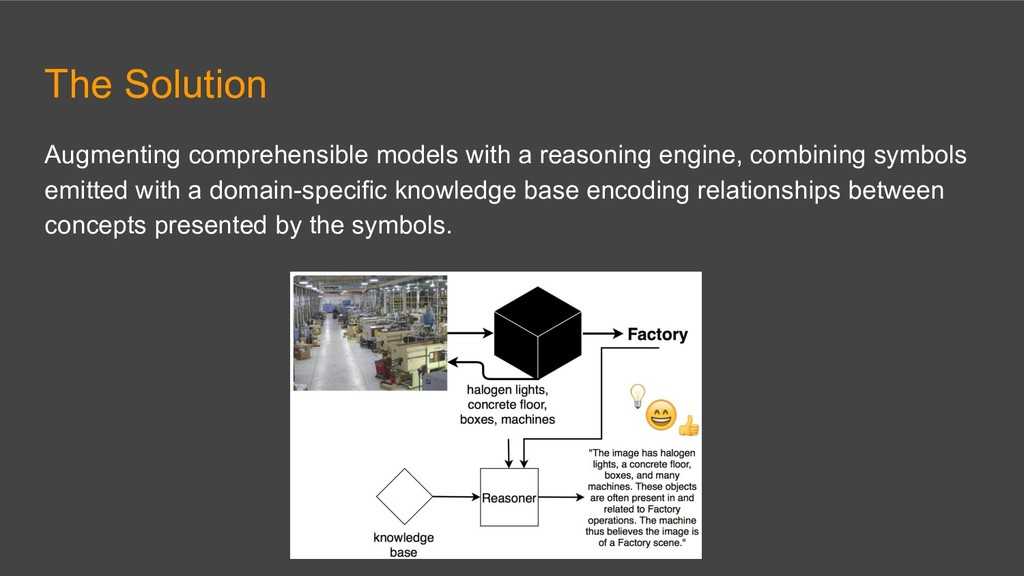 The Solution Augmenting comprehensible models w...