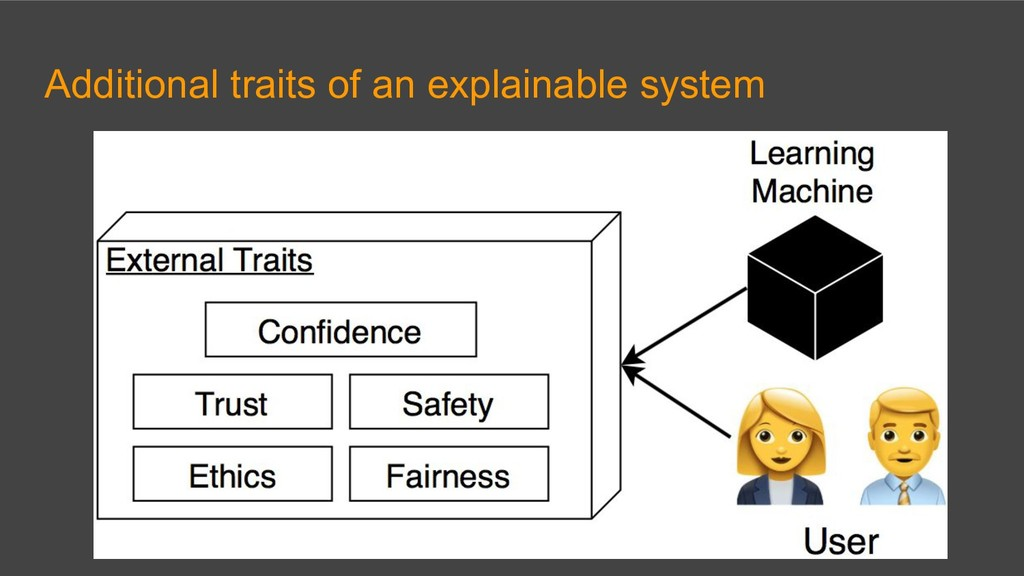 Additional traits of an explainable system
