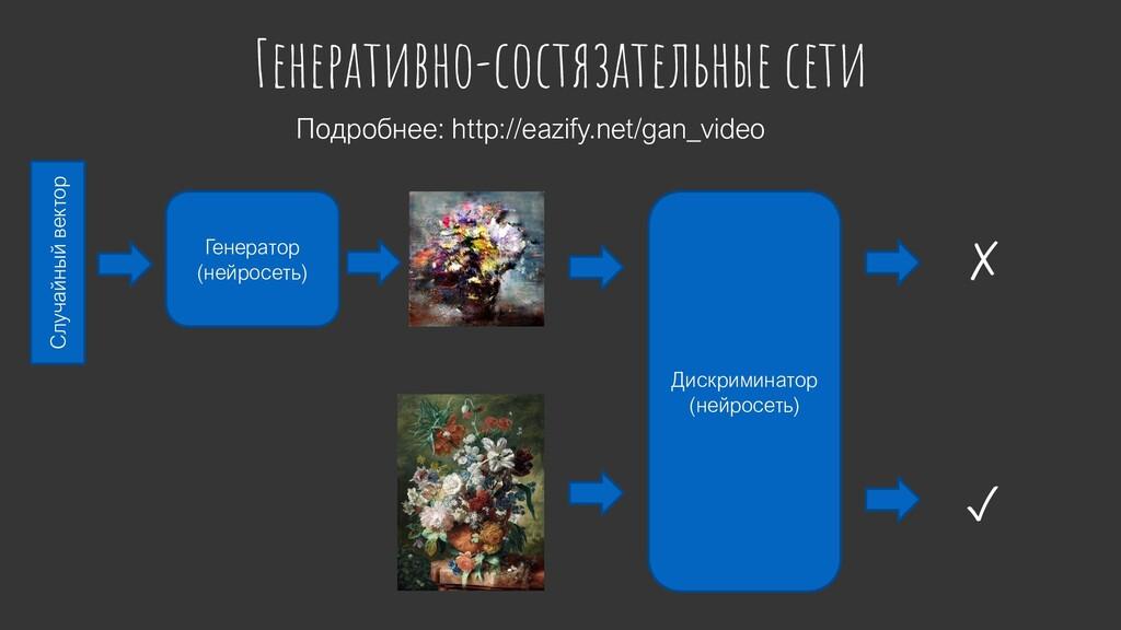 Генеративно-состязательные сети Случайный векто...