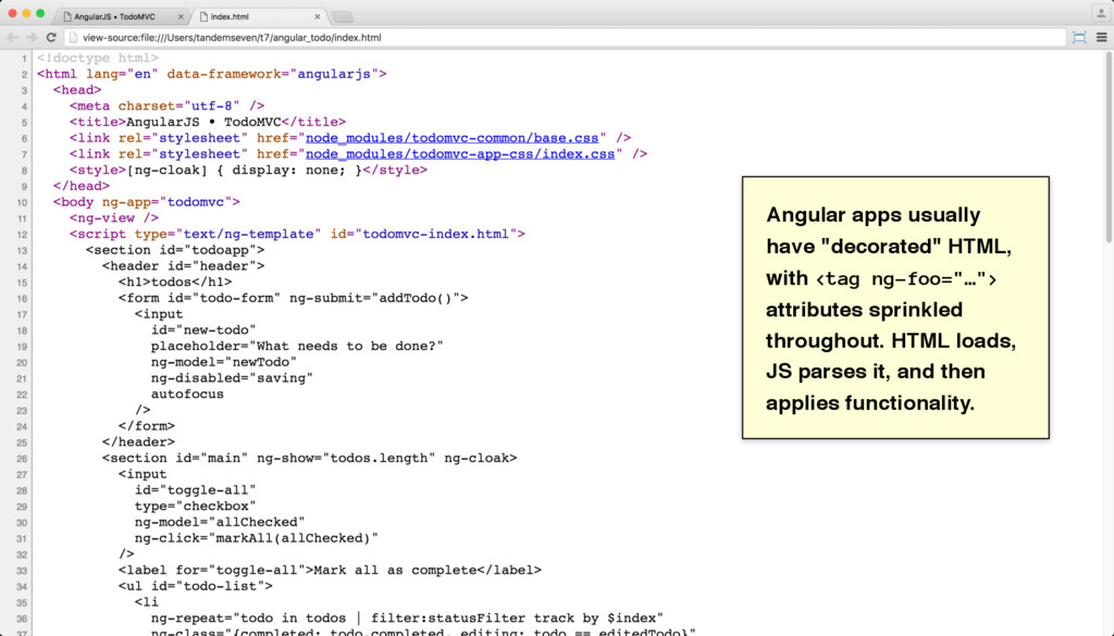 """Angular apps usually have """"decorated"""" HTML, wit..."""