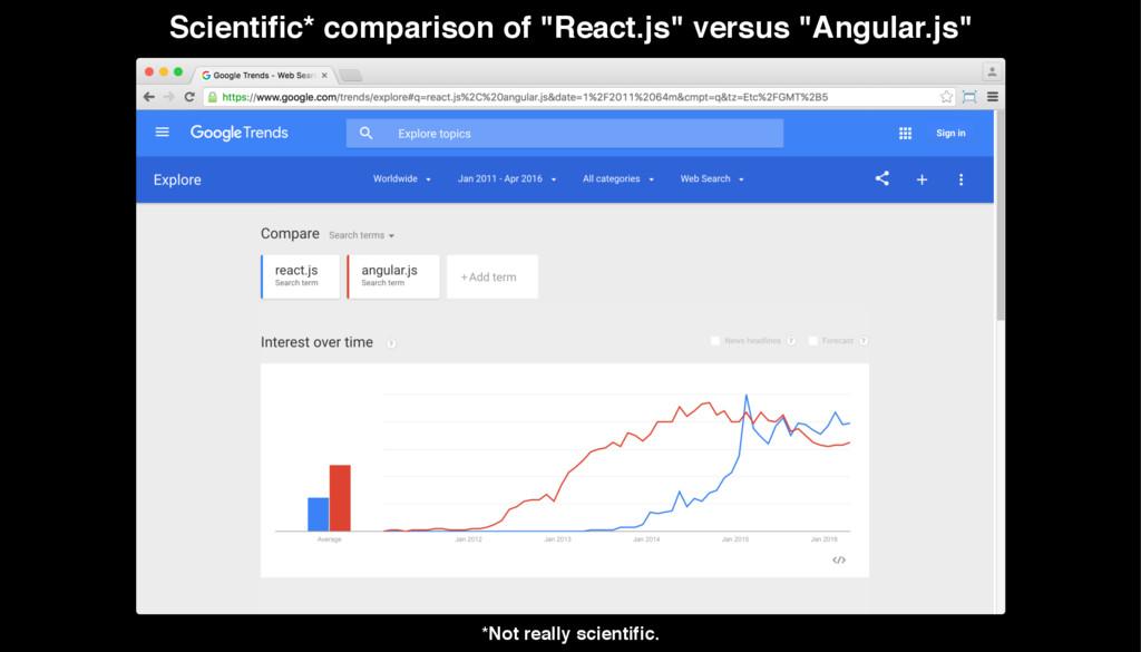 """Scientific* comparison of """"React.js"""" versus """"An..."""