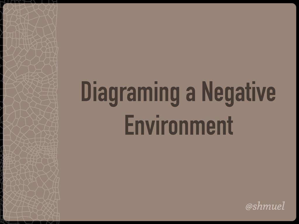@shmuel Diagraming a Negative Environment