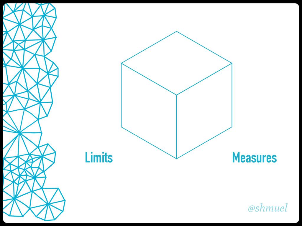 @shmuel Limits Measures