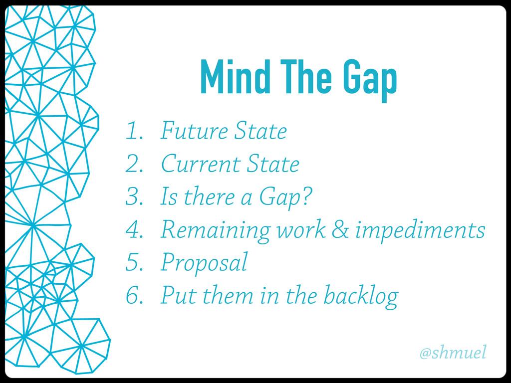 @shmuel Mind The Gap 1. Future State 2. Current...