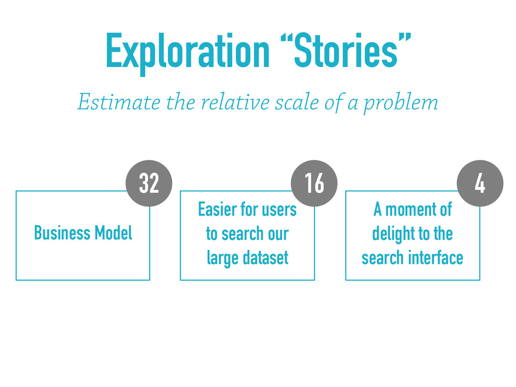 Business Model Easier for users to search our l...