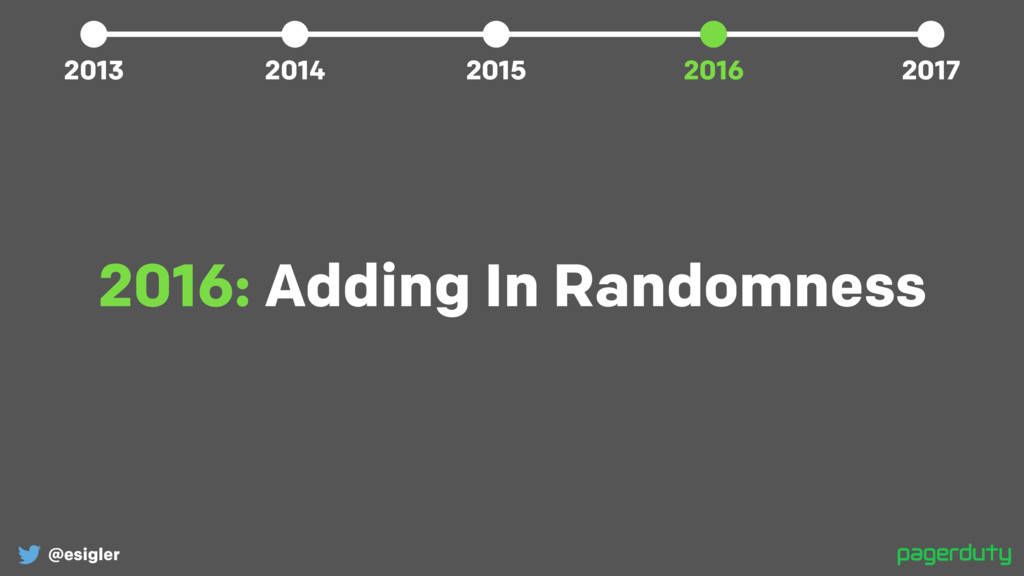 @esigler 2016: Adding In Randomness 2013 2014 2...