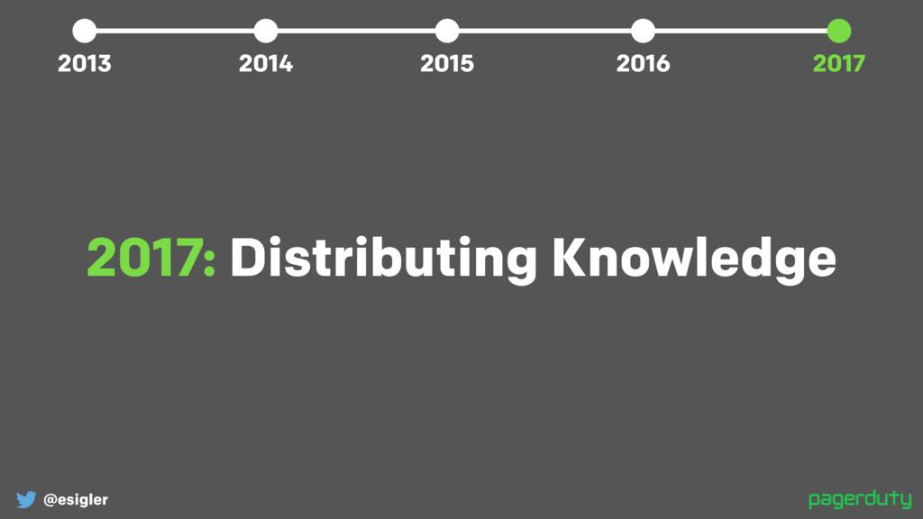 @esigler 2017: Distributing Knowledge 2013 2014...