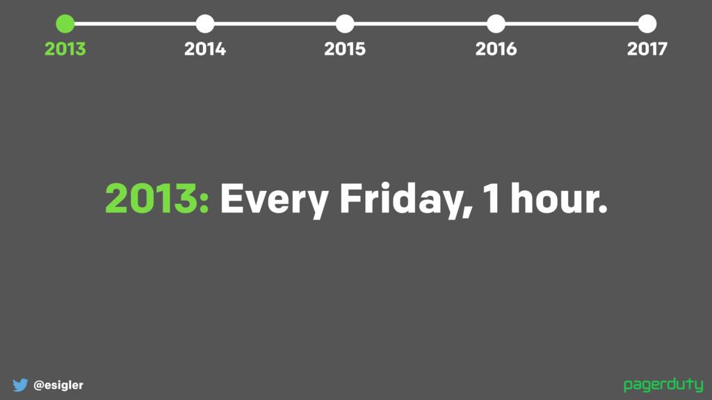 @esigler 2013: Every Friday, 1 hour. 2013 2014 ...