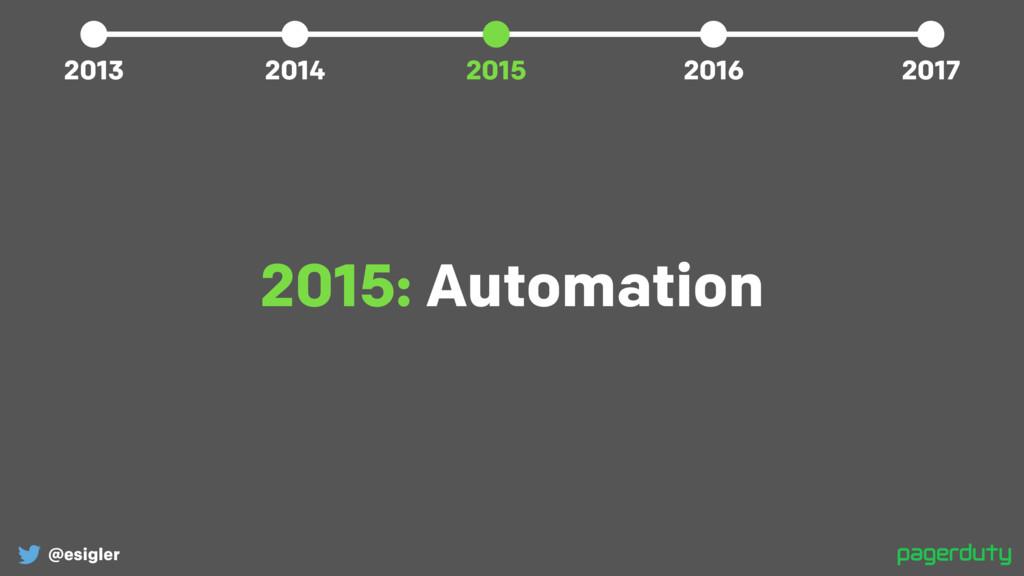 @esigler 2015: Automation 2013 2014 2015 2016 2...