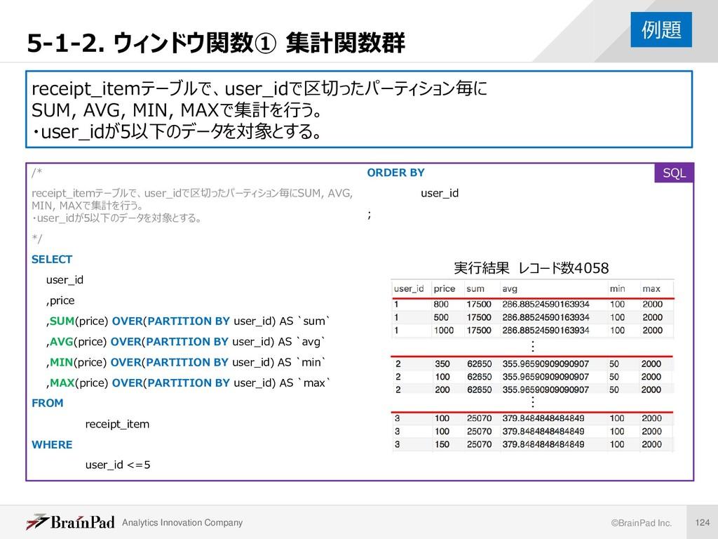 Analytics Innovation Company ©BrainPad Inc. 124...