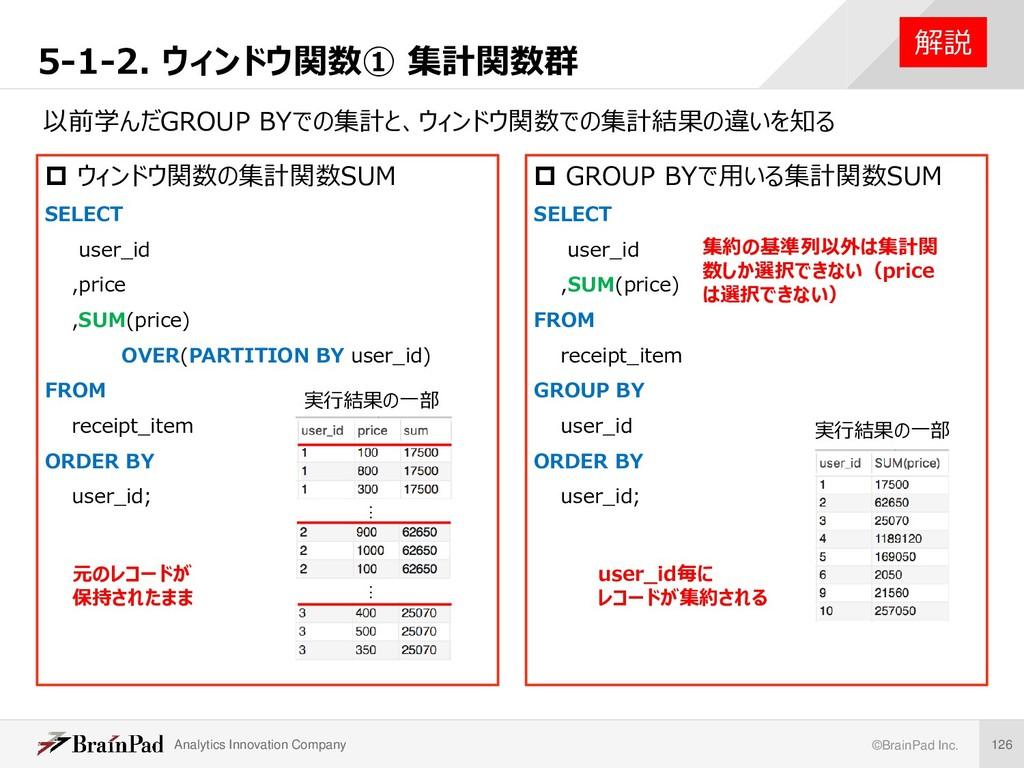 Analytics Innovation Company ©BrainPad Inc. 126...
