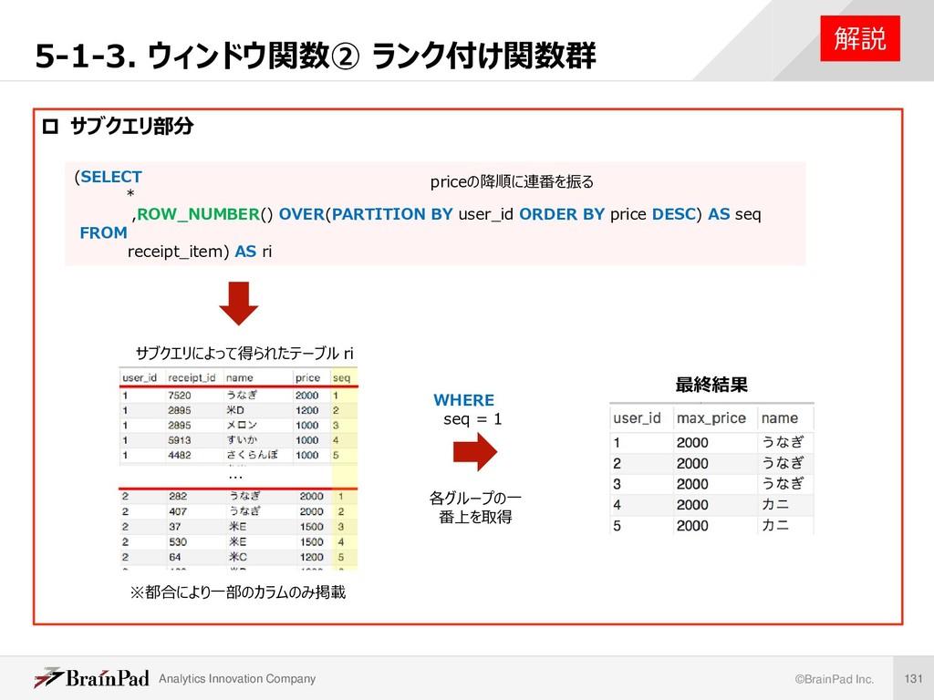 Analytics Innovation Company ©BrainPad Inc. 131...