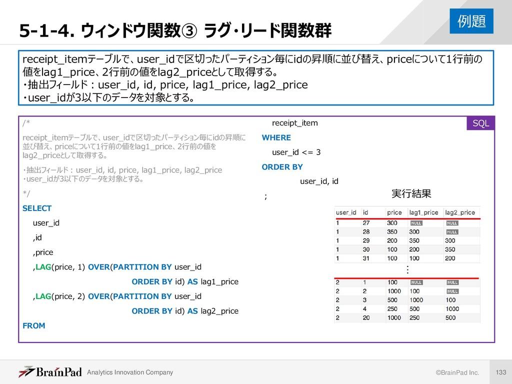 Analytics Innovation Company ©BrainPad Inc. 133...