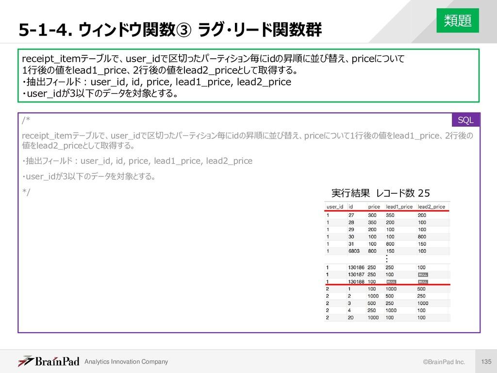 Analytics Innovation Company ©BrainPad Inc. 135...
