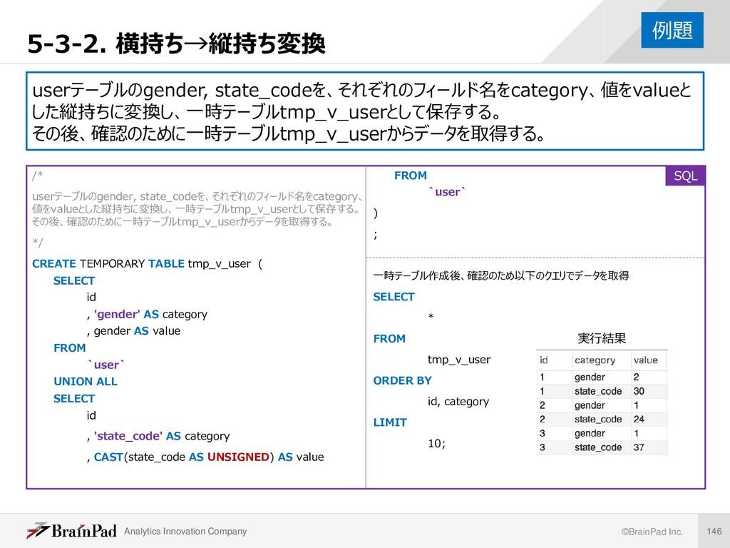 Analytics Innovation Company ©BrainPad Inc. 146...