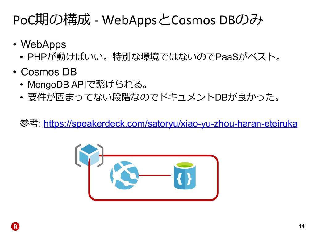 14 PoC' - WebAppsCosmos DB • WebApps • PHP...