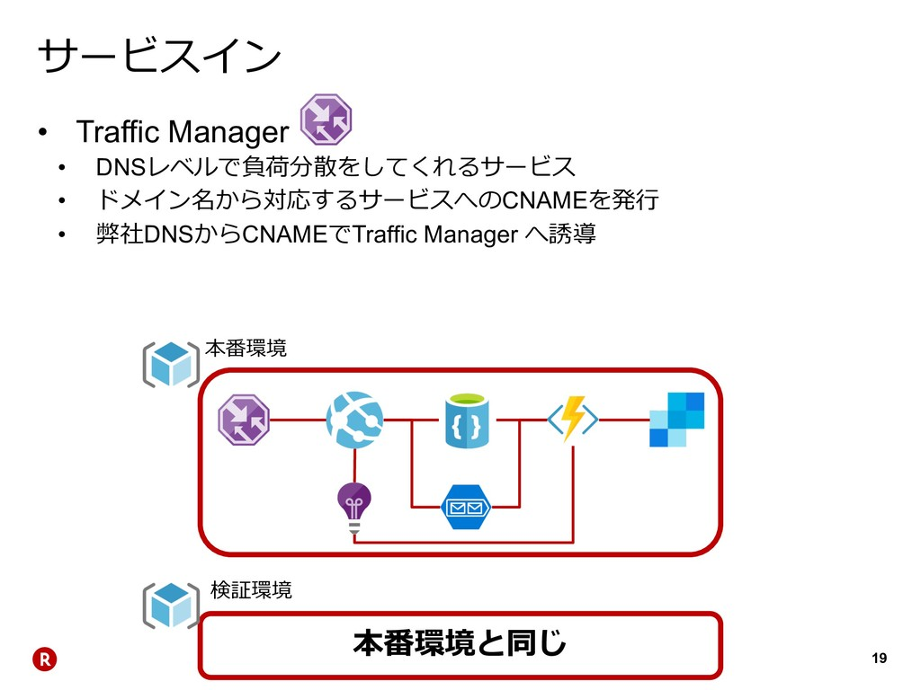 19    &$ %&$ • Traffic Manager •...