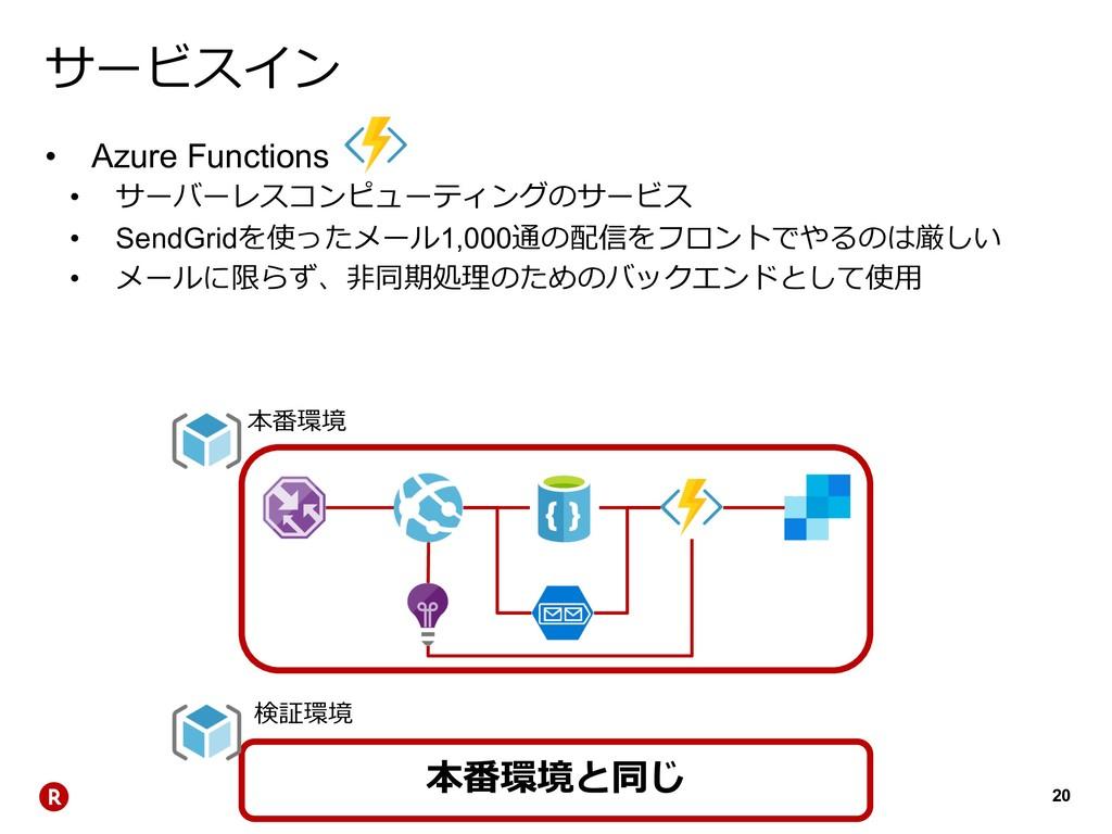 20  (  0186 )786 • Azure Functions •...