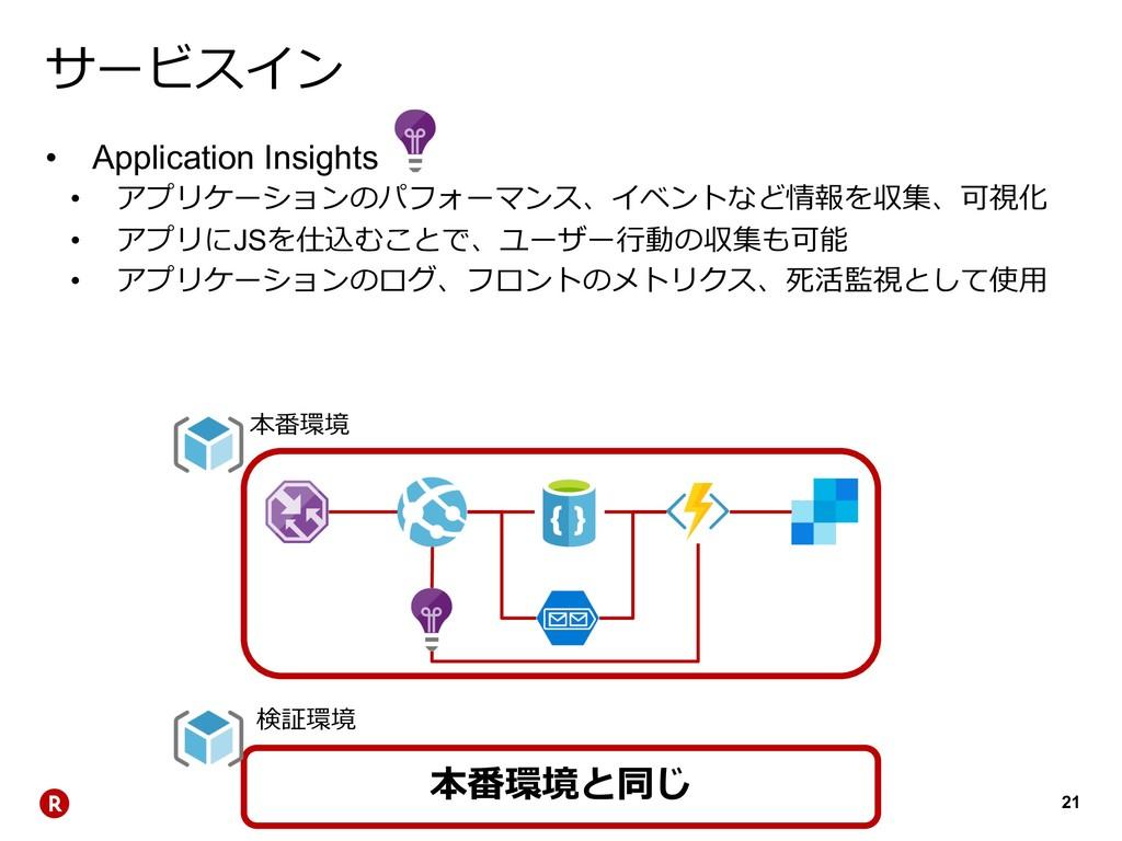 21 %  ,/;9 &:;9 • Application Insig...