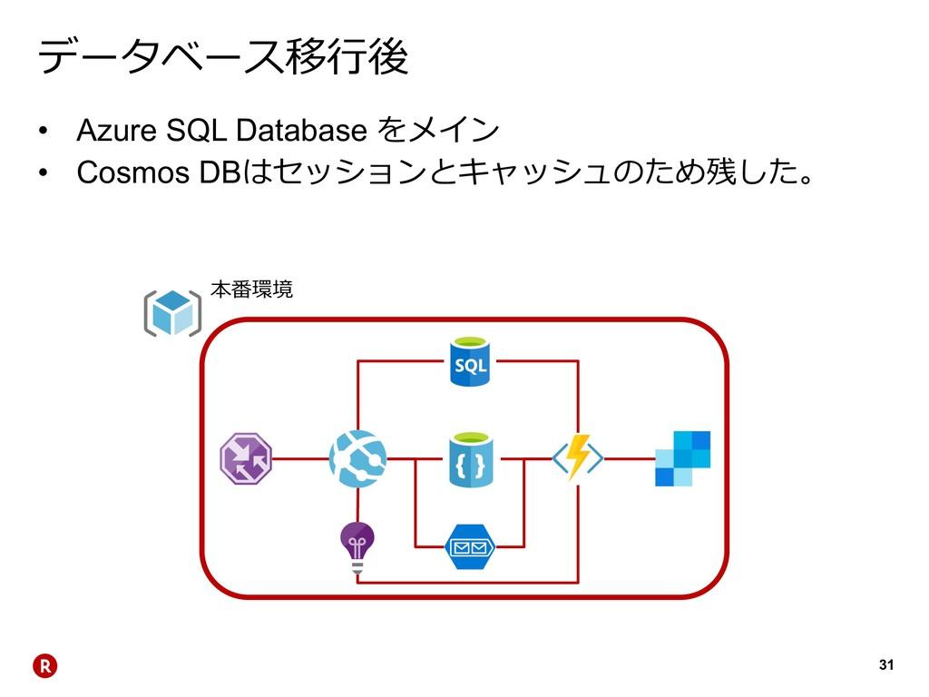 31   • Azure SQL Database   • Co...