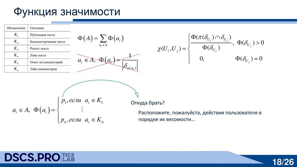 18/26 Функция значимости ( ) ( ) i i a A A a  ...