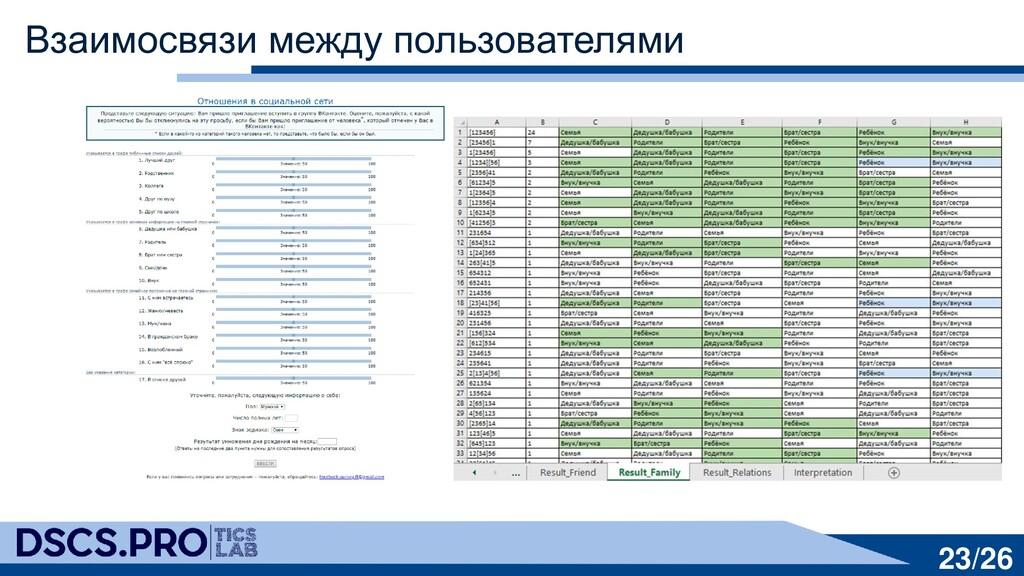 23/26 Взаимосвязи между пользователями