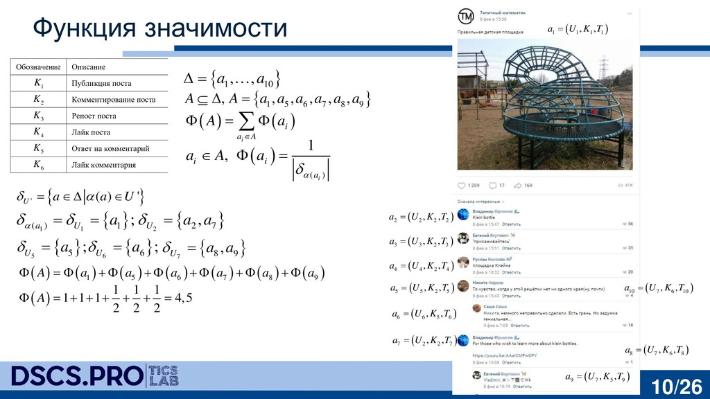 10/26 Функция значимости ( ) ( ) i i a A A a  ...