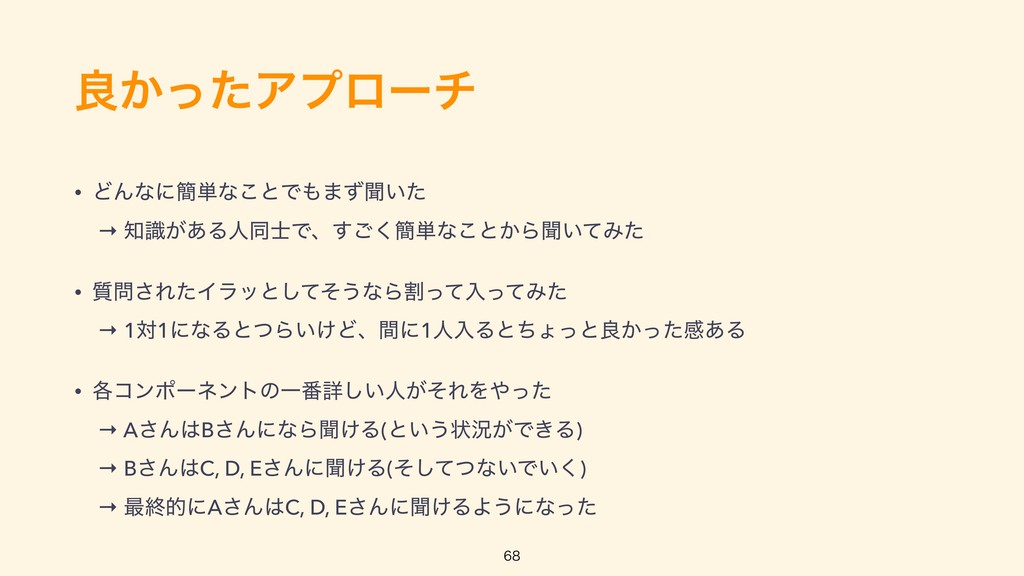 ྑ͔ͬͨΞϓϩʔν • ͲΜͳʹ؆୯ͳ͜ͱͰ·ͣฉ͍ͨ → ͕ࣝ͋ΔਓಉͰɺ͘͢͝؆୯...